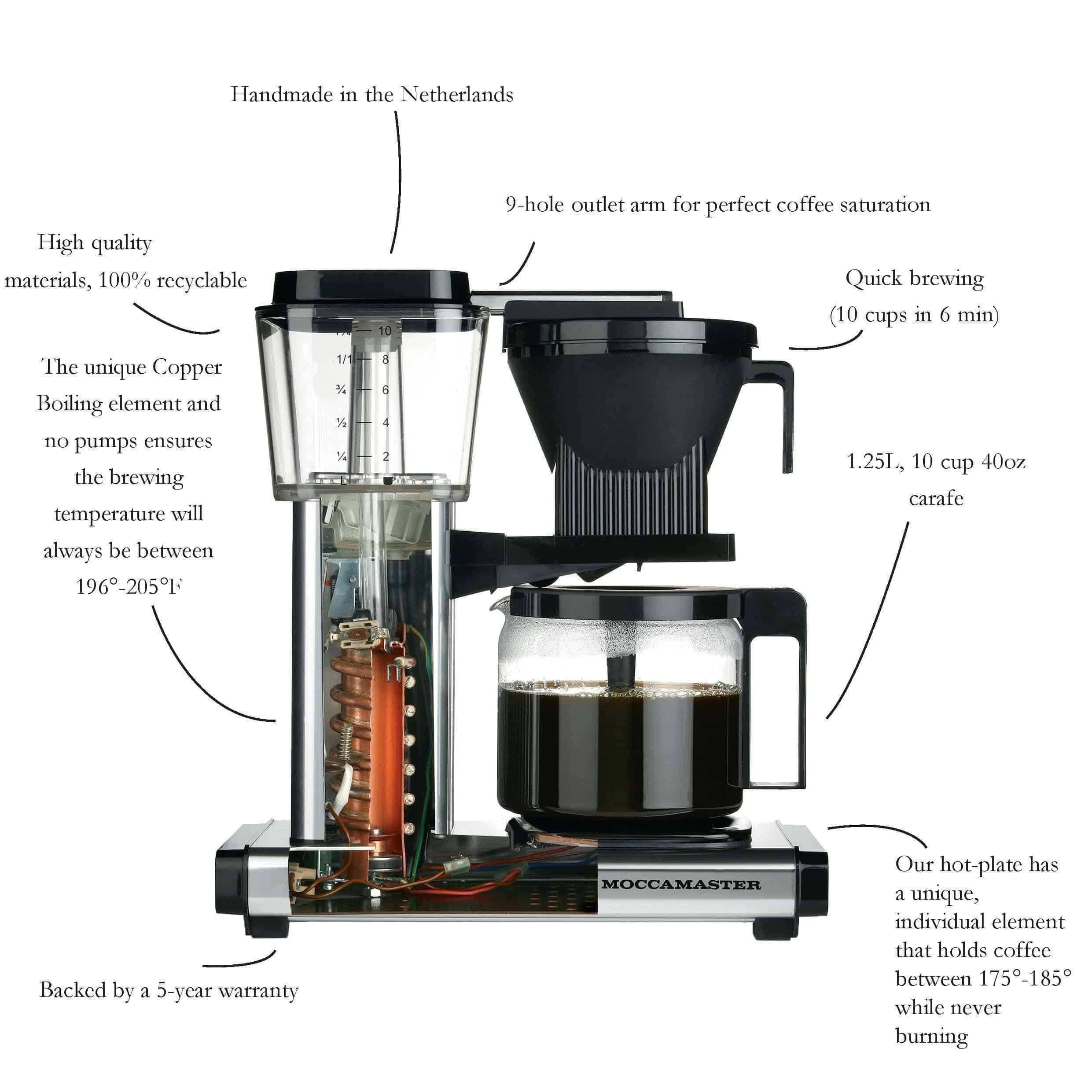 Automatic Pour Over Coffee Machine