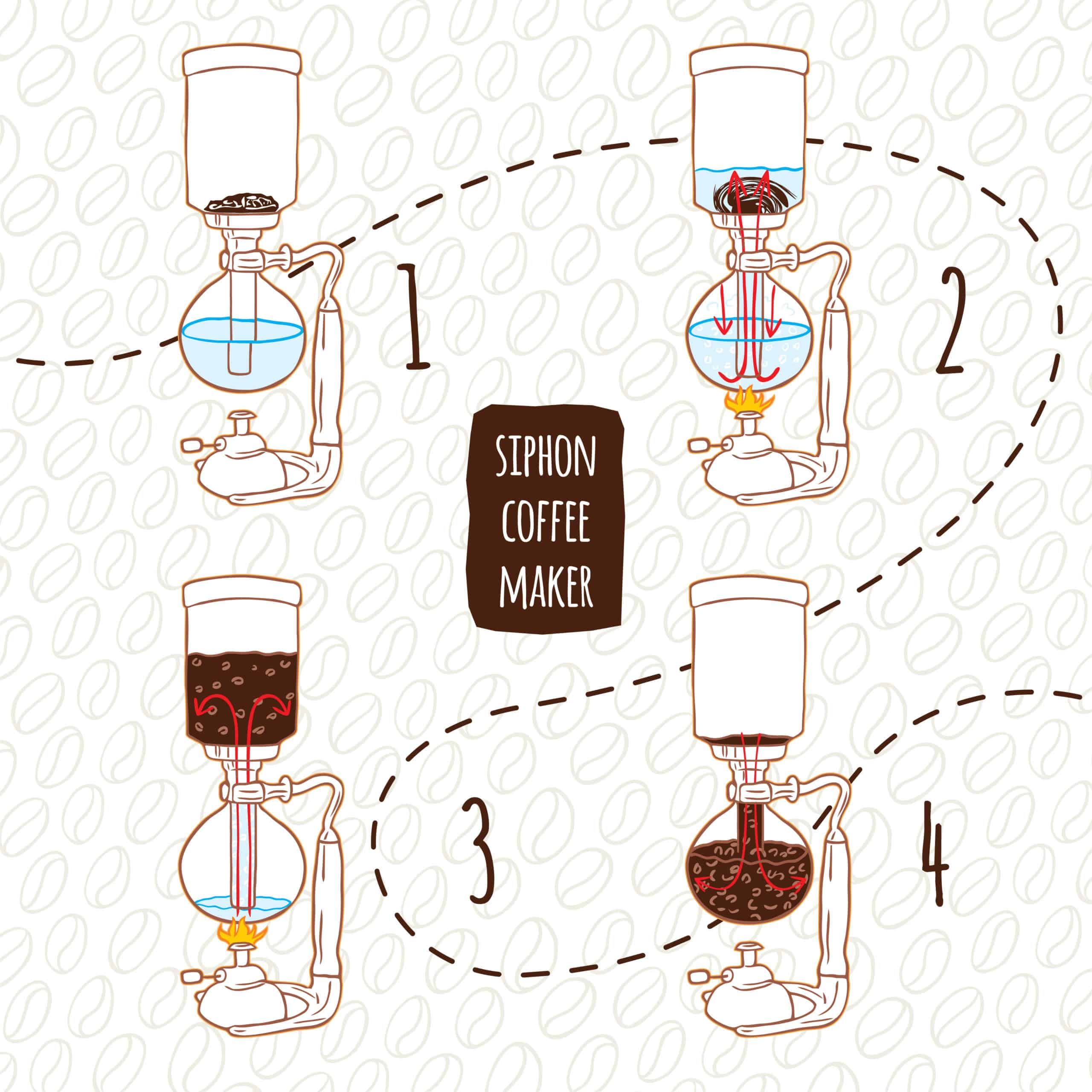 How siphon coffee maker Work