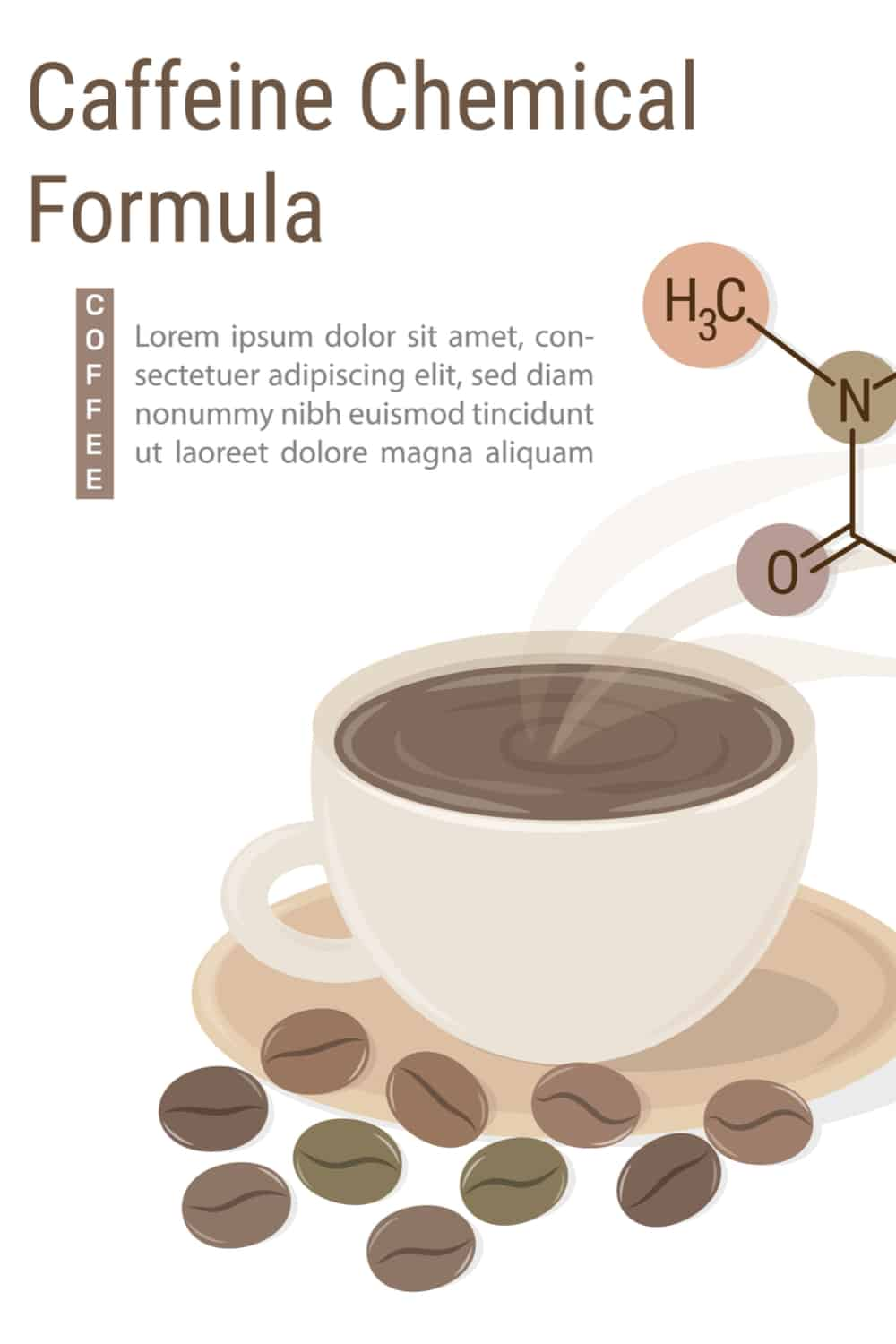 What is caffeine and how does it work